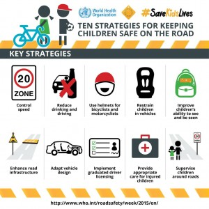 Ten Strategies for Keeping Children Safe on the Road