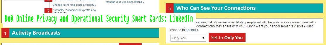 Title: DOD Online Privacy Smart Cards