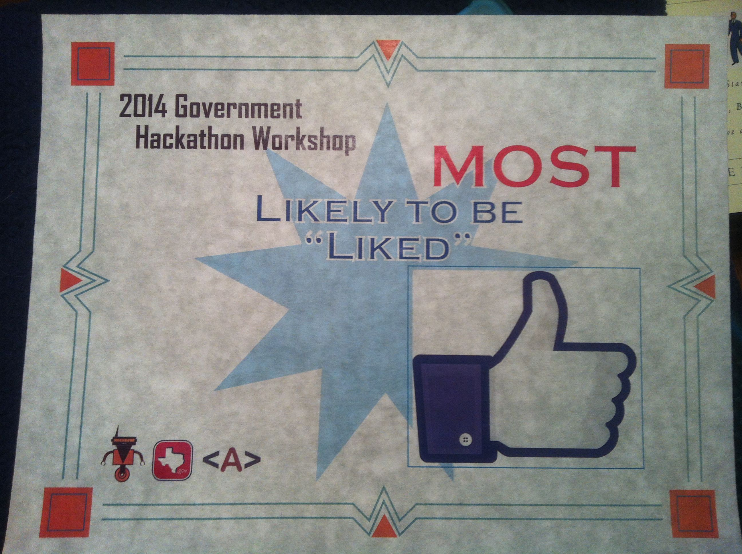 Certificate reading Most Likely to be Liked
