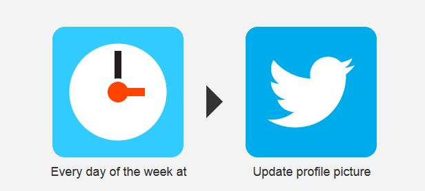 Clock and Twitter icon